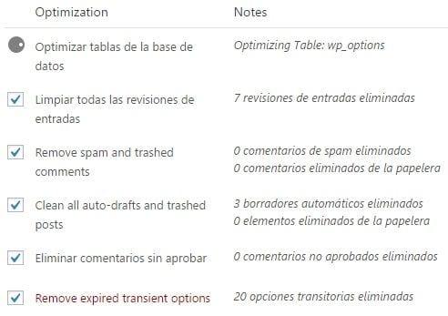 Reducir el tiempo de carga de WordPress (ejemplo 1): Cuélate en mi vestidor