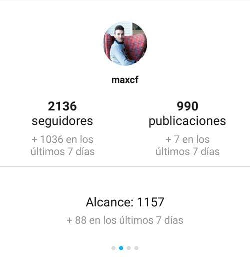 Cómo son las estadísticas de Instagram en el perfil de empresa