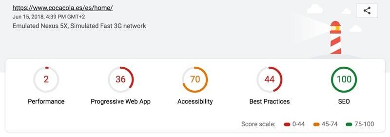 Las 12 mejores extensiones para Chrome si eres emprendedor