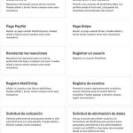 herramientas y plugins para crear formularios de contacto en WordPress: Ninja Forms
