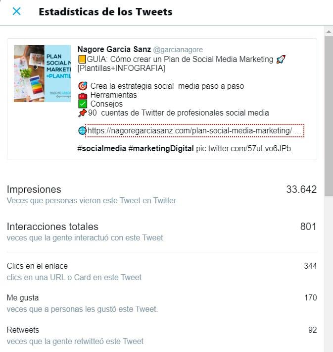 Twitter Analytics: estadística de un tweet